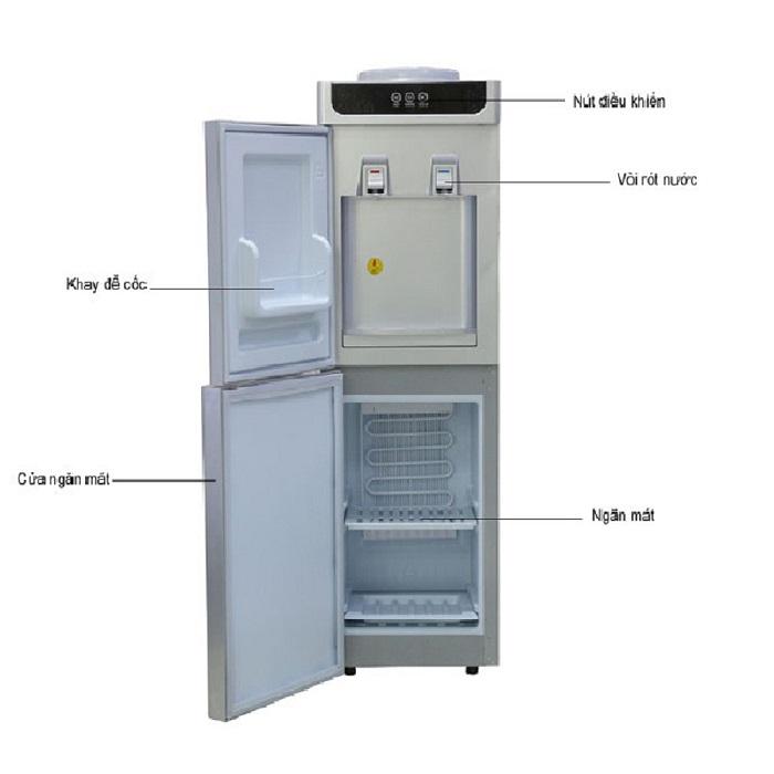 Có nên mua máy lọc nước nóng lạnh không