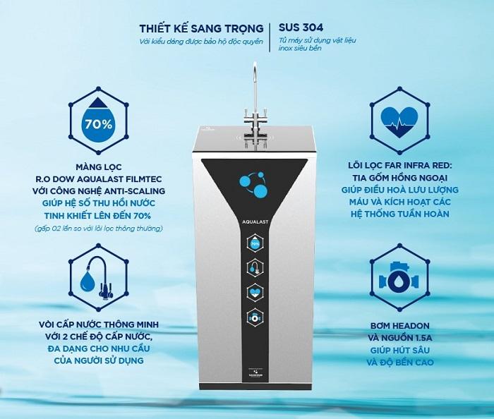 Máy lọc nước RO Tân Á Đại Thành Aqualast